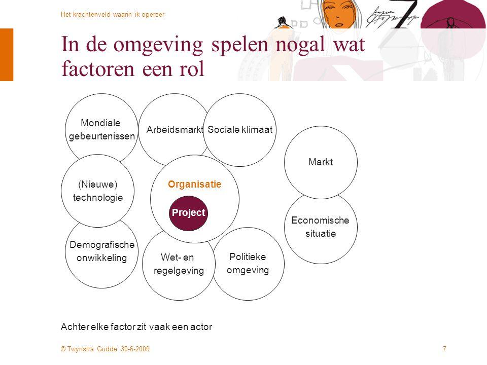 © Twynstra Gudde 30-6-2009 Het krachtenveld waarin ik opereer 7 Economische situatie Markt Politieke omgeving Demografische onwikkeling Wet- en regelg
