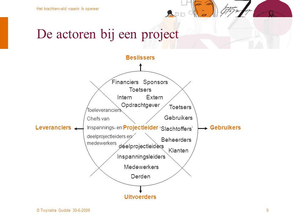 © Twynstra Gudde 30-6-2009 Het krachtenveld waarin ik opereer 9 De actoren bij een project Projectleider Gebruikers 'Slachtoffers' Klanten Beheerders