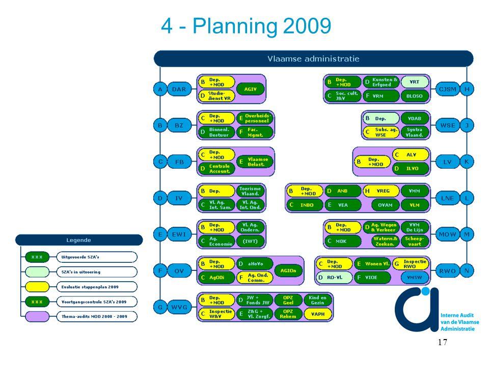 17 4 - Planning 2009