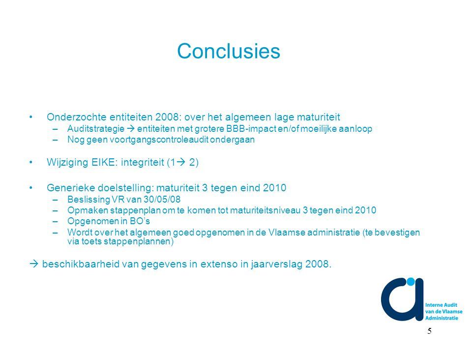 5 Onderzochte entiteiten 2008: over het algemeen lage maturiteit –Auditstrategie  entiteiten met grotere BBB-impact en/of moeilijke aanloop –Nog geen voortgangscontroleaudit ondergaan Wijziging EIKE: integriteit (1  2) Generieke doelstelling: maturiteit 3 tegen eind 2010 –Beslissing VR van 30/05/08 –Opmaken stappenplan om te komen tot maturiteitsniveau 3 tegen eind 2010 –Opgenomen in BO's –Wordt over het algemeen goed opgenomen in de Vlaamse administratie (te bevestigen via toets stappenplannen)  beschikbaarheid van gegevens in extenso in jaarverslag 2008.
