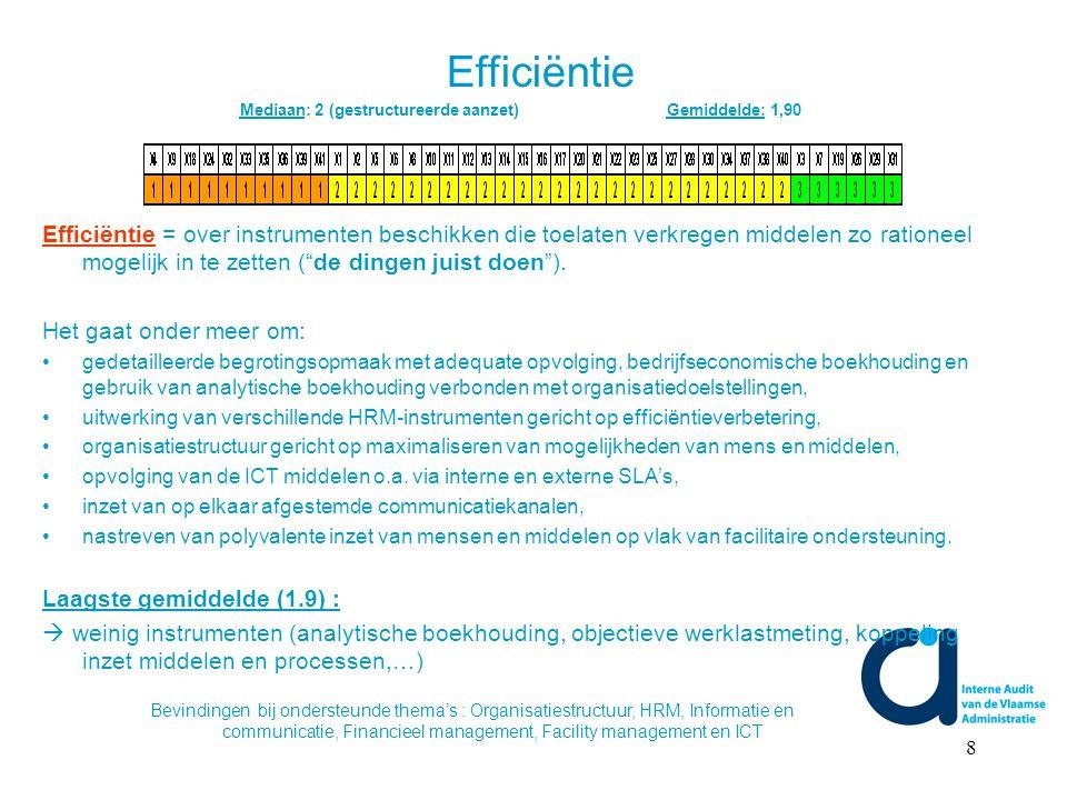 8 Efficiëntie = over instrumenten beschikken die toelaten verkregen middelen zo rationeel mogelijk in te zetten ( de dingen juist doen ).