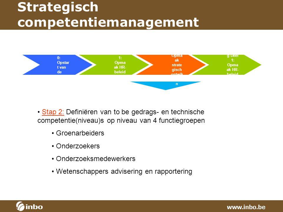 Strategisch competentiemanagement Stap 2: Definiëren van to be gedrags- en technische competentie(niveau)s op niveau van 4 functiegroepen Groenarbeide