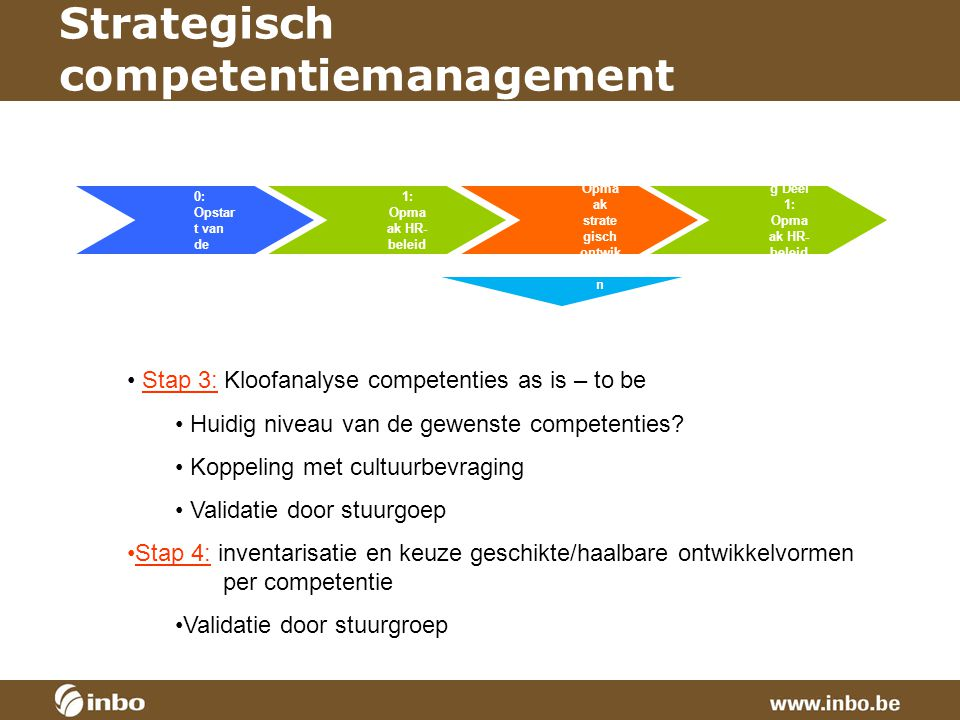 Strategisch competentiemanagement Stap 3: Kloofanalyse competenties as is – to be Huidig niveau van de gewenste competenties? Koppeling met cultuurbev