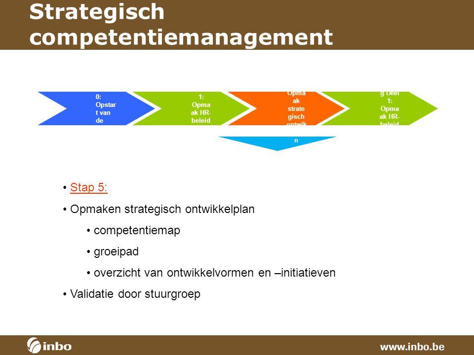 Strategisch competentiemanagement Stap 5: Opmaken strategisch ontwikkelplan competentiemap groeipad overzicht van ontwikkelvormen en –initiatieven Val