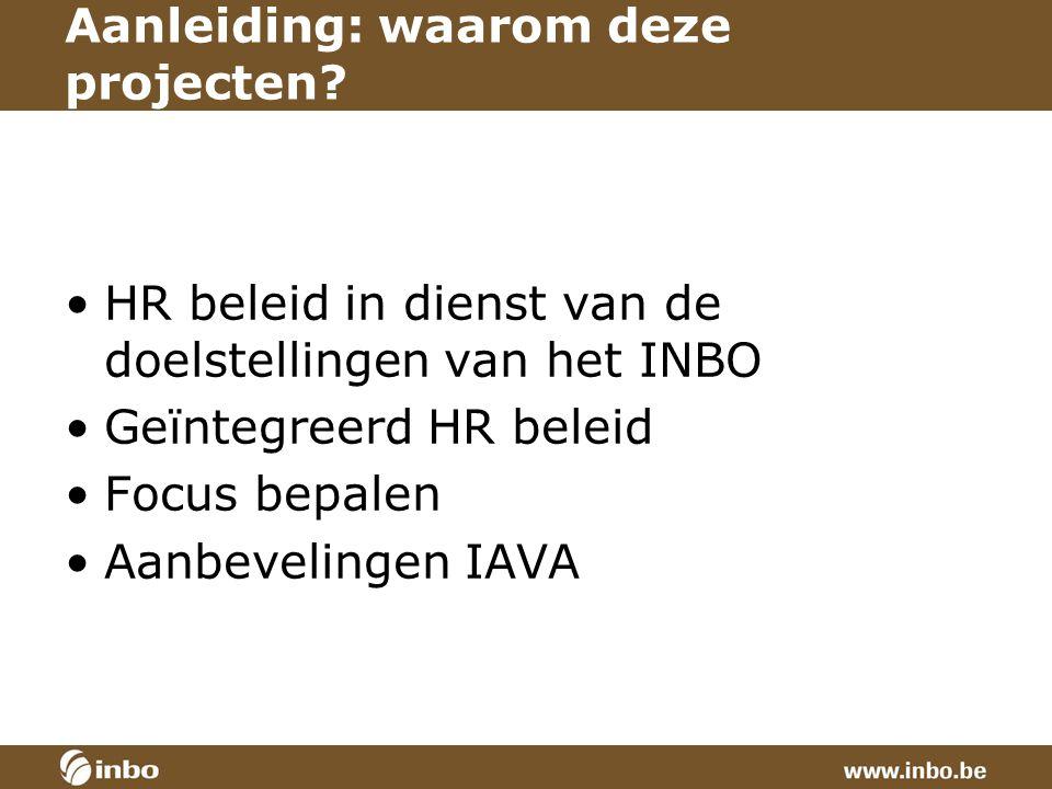 Aanleiding: waarom deze projecten? HR beleid in dienst van de doelstellingen van het INBO Geïntegreerd HR beleid Focus bepalen Aanbevelingen IAVA
