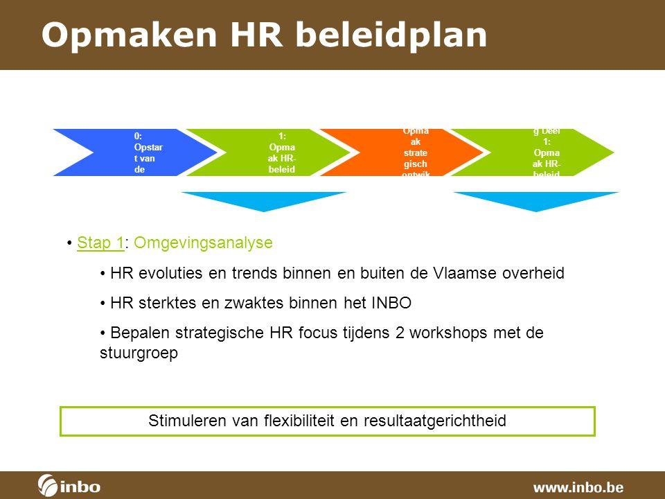 Opmaken HR beleidplan Stap 1: Omgevingsanalyse HR evoluties en trends binnen en buiten de Vlaamse overheid HR sterktes en zwaktes binnen het INBO Bepa