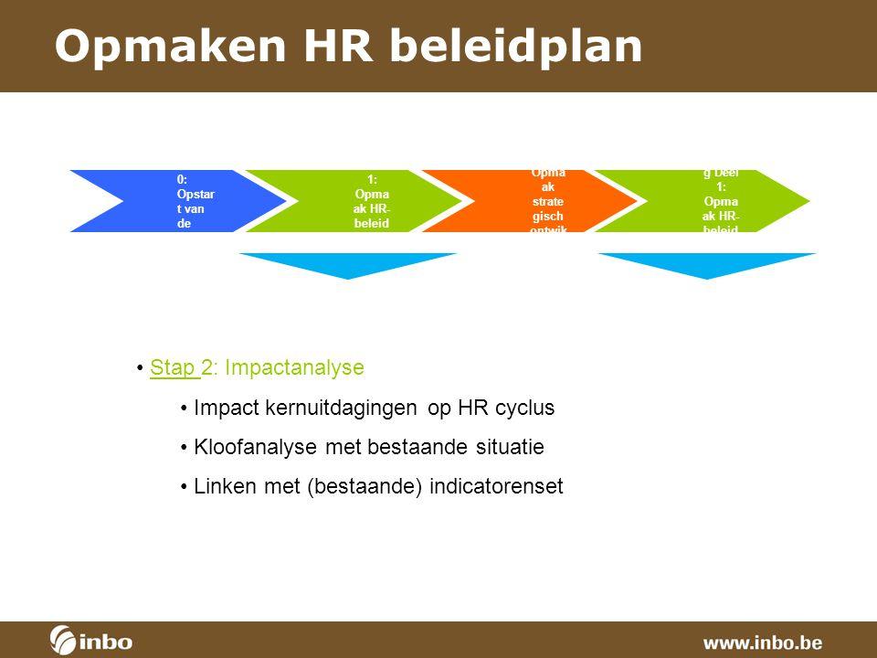 Opmaken HR beleidplan Stap 2: Impactanalyse Impact kernuitdagingen op HR cyclus Kloofanalyse met bestaande situatie Linken met (bestaande) indicatoren