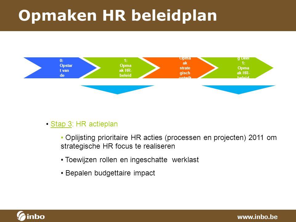 Opmaken HR beleidplan Stap 3: HR actieplan Oplijsting prioritaire HR acties (processen en projecten) 2011 om strategische HR focus te realiseren Toewi