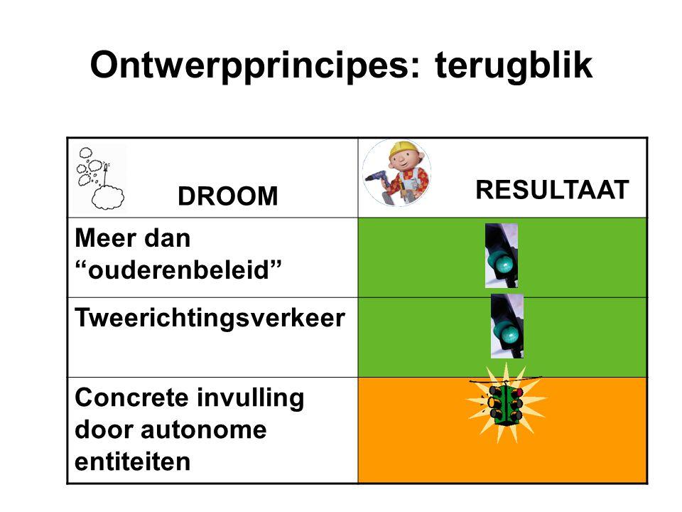 """Ontwerpprincipes: terugblik DROOM RESULTAAT Meer dan """"ouderenbeleid"""" Tweerichtingsverkeer Concrete invulling door autonome entiteiten"""