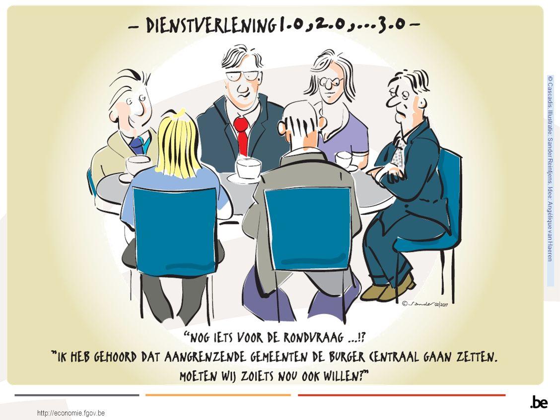 http://economie.fgov.be © Cascadis. Illustratie: Sander Reintjens. Idee: Angélique van Haeren