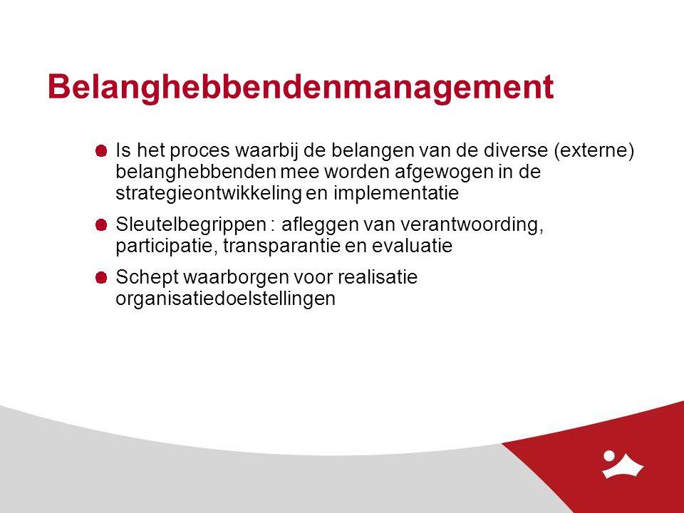 Concretisering en operationalisering belanghebbendenmanagement Identificatie van en dialoog met de belanghebbenden Transparantie en verantwoording afleggen Evaluatie en bijsturing van het proces belanghebbendenmanagement