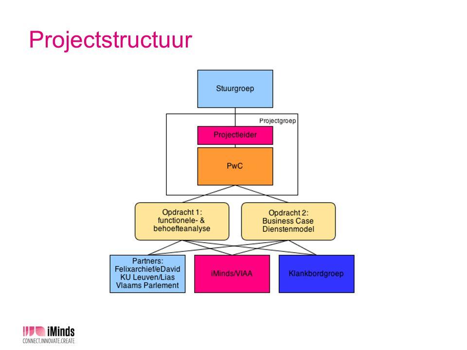 Klankbordgroep Service-oriented: zowel functioneel als technisch = ideaal.