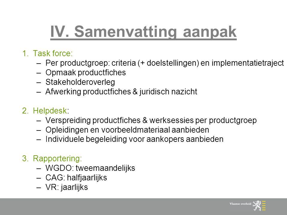 IV. Samenvatting aanpak 1.Task force: –Per productgroep: criteria (+ doelstellingen) en implementatietraject –Opmaak productfiches –Stakeholderoverleg