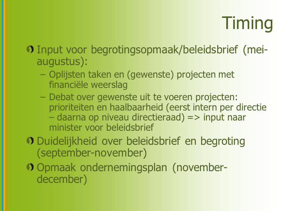 Timing Input voor begrotingsopmaak/beleidsbrief (mei- augustus): –Oplijsten taken en (gewenste) projecten met financiële weerslag –Debat over gewenste uit te voeren projecten: prioriteiten en haalbaarheid (eerst intern per directie – daarna op niveau directieraad) => input naar minister voor beleidsbrief Duidelijkheid over beleidsbrief en begroting (september-november) Opmaak ondernemingsplan (november- december)
