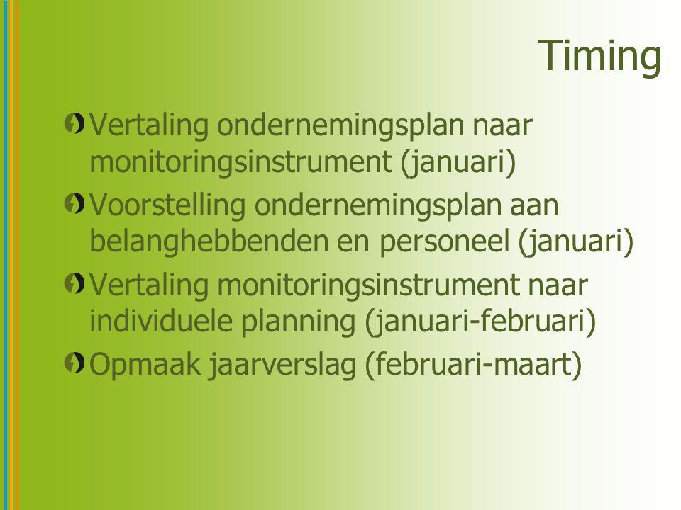 Timing Vertaling ondernemingsplan naar monitoringsinstrument (januari) Voorstelling ondernemingsplan aan belanghebbenden en personeel (januari) Vertaling monitoringsinstrument naar individuele planning (januari-februari) Opmaak jaarverslag (februari-maart)