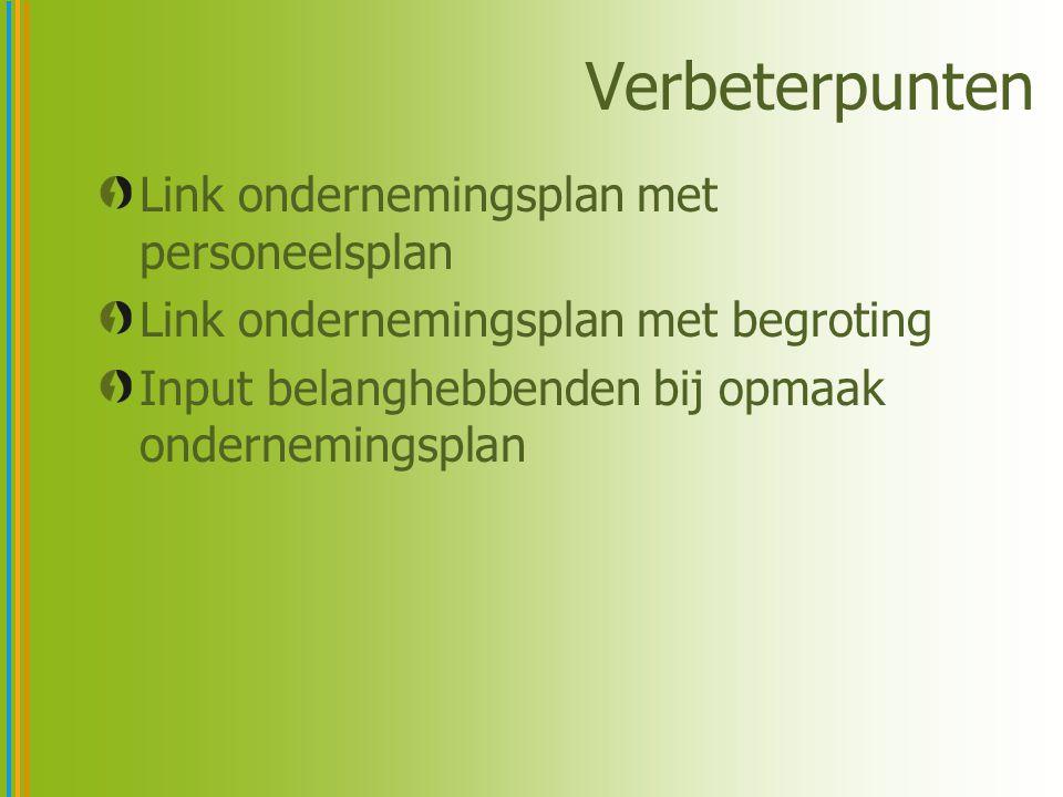 Verbeterpunten Link ondernemingsplan met personeelsplan Link ondernemingsplan met begroting Input belanghebbenden bij opmaak ondernemingsplan