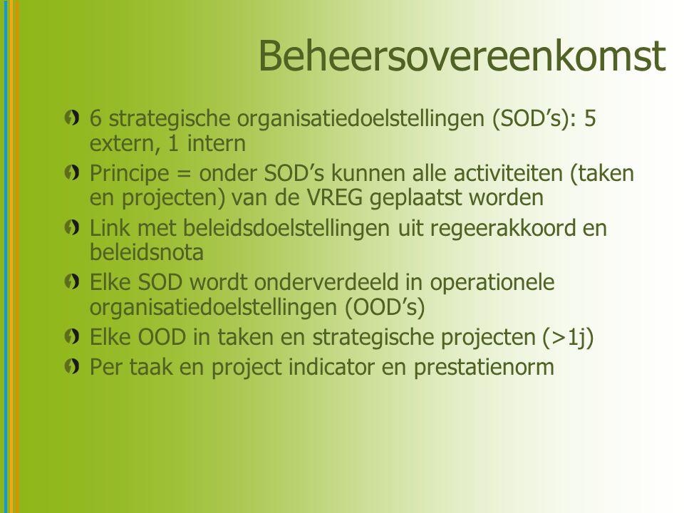 Beheersovereenkomst 6 strategische organisatiedoelstellingen (SOD's): 5 extern, 1 intern Principe = onder SOD's kunnen alle activiteiten (taken en projecten) van de VREG geplaatst worden Link met beleidsdoelstellingen uit regeerakkoord en beleidsnota Elke SOD wordt onderverdeeld in operationele organisatiedoelstellingen (OOD's) Elke OOD in taken en strategische projecten (>1j) Per taak en project indicator en prestatienorm