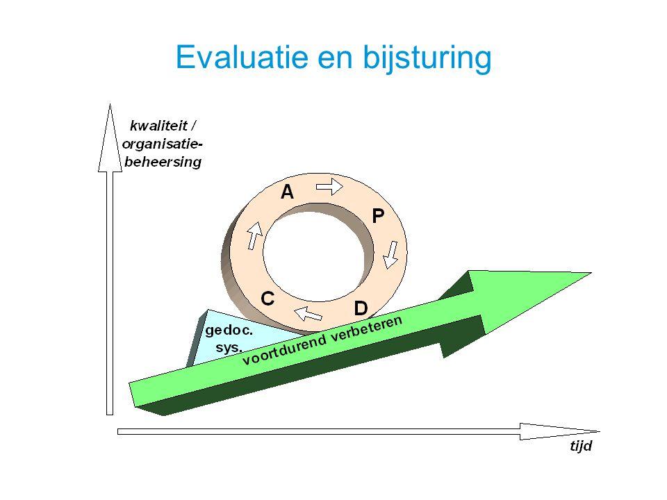 Evaluatie en bijsturing