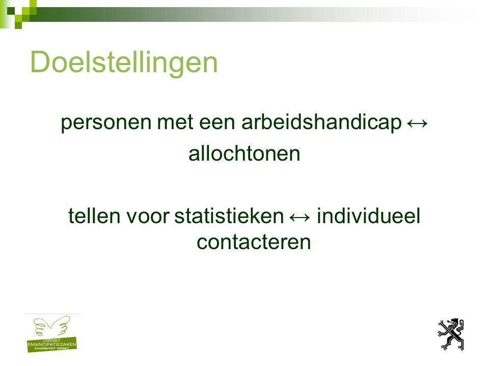 Doelstellingen personen met een arbeidshandicap ↔ allochtonen tellen voor statistieken ↔ individueel contacteren