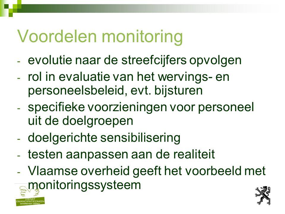 Voordelen monitoring - evolutie naar de streefcijfers opvolgen - rol in evaluatie van het wervings- en personeelsbeleid, evt.