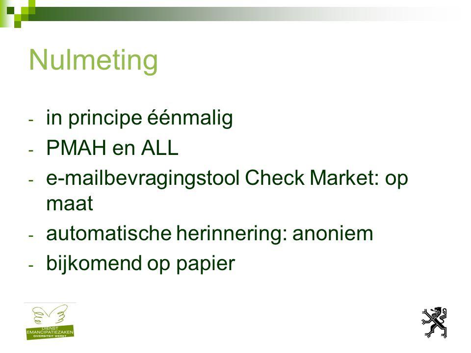 Nulmeting - in principe éénmalig - PMAH en ALL - e-mailbevragingstool Check Market: op maat - automatische herinnering: anoniem - bijkomend op papier