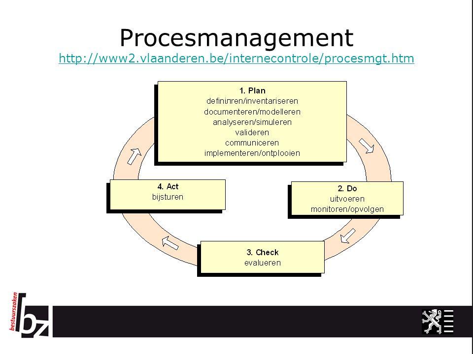 Procesmanagement http://www2.vlaanderen.be/internecontrole/procesmgt.htm http://www2.vlaanderen.be/internecontrole/procesmgt.htm