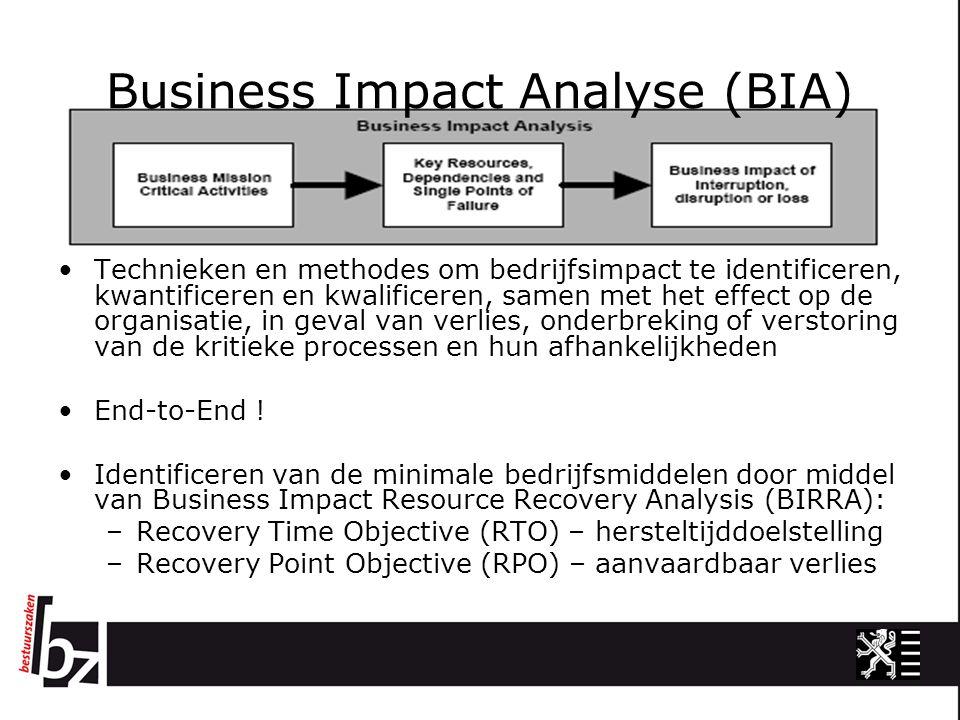 Business Impact Analyse (BIA) Technieken en methodes om bedrijfsimpact te identificeren, kwantificeren en kwalificeren, samen met het effect op de org
