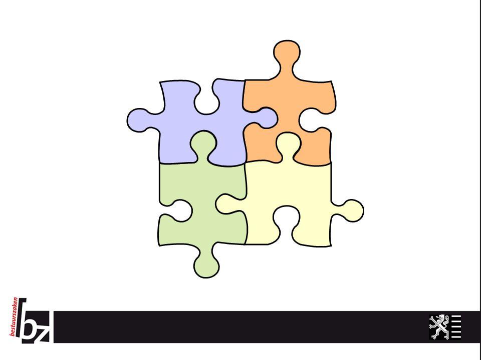 Core business Core business van een organisatie Voor agentschappen: oprichtings- besluit of -decreet Voor departementen: Kaderdecreet.