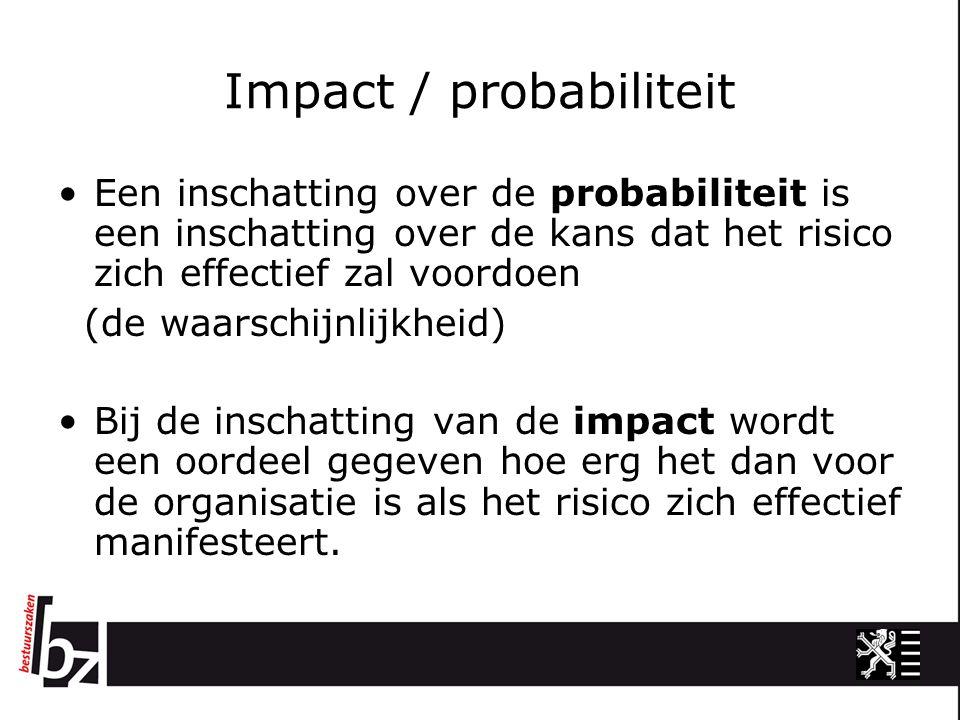 Impact / probabiliteit Een inschatting over de probabiliteit is een inschatting over de kans dat het risico zich effectief zal voordoen (de waarschijn