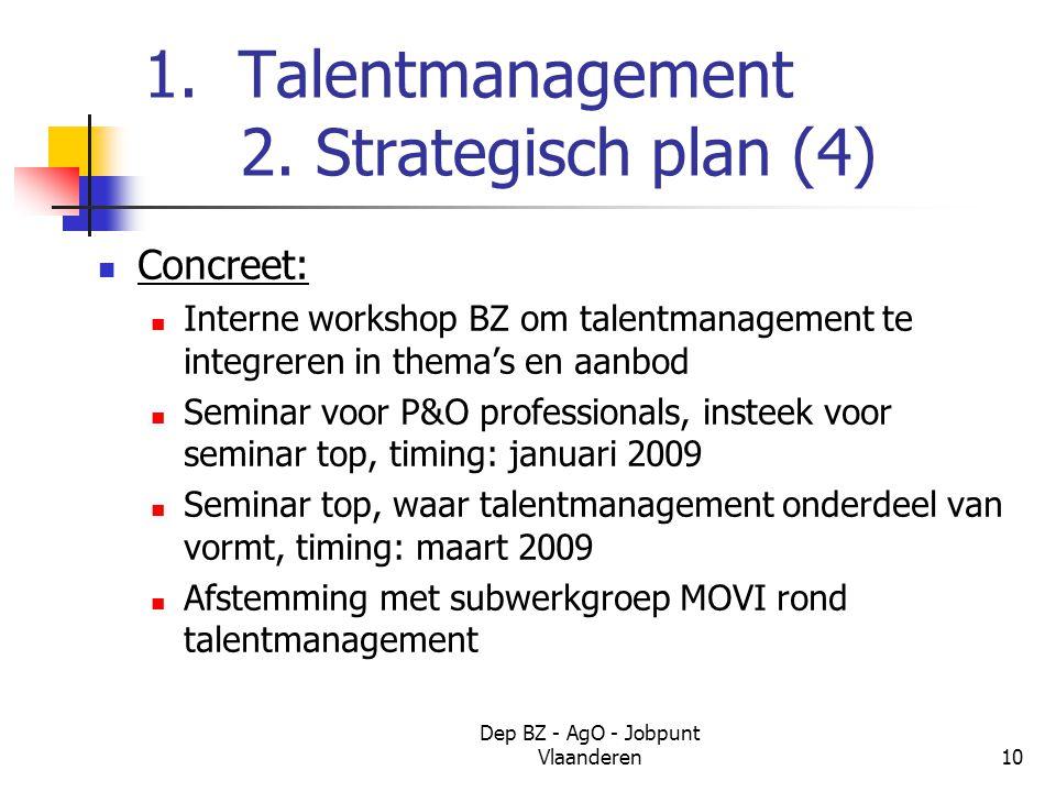 Dep BZ - AgO - Jobpunt Vlaanderen10 1. Talentmanagement 2.