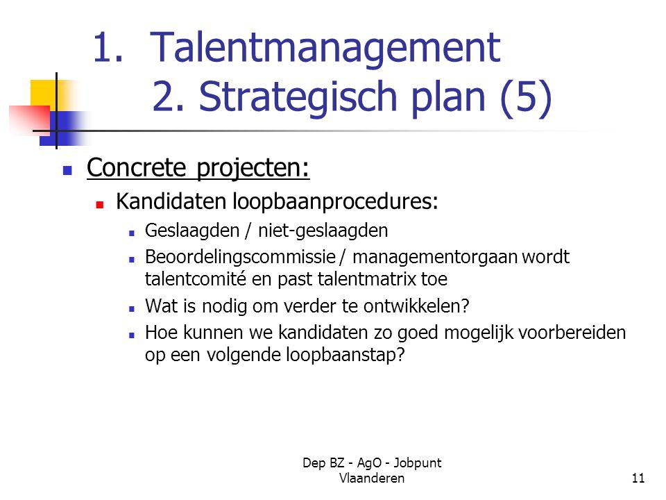 Dep BZ - AgO - Jobpunt Vlaanderen11 1. Talentmanagement 2.
