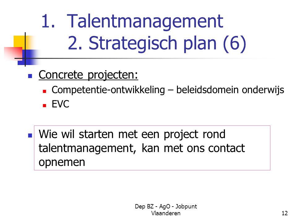 Dep BZ - AgO - Jobpunt Vlaanderen12 1. Talentmanagement 2.