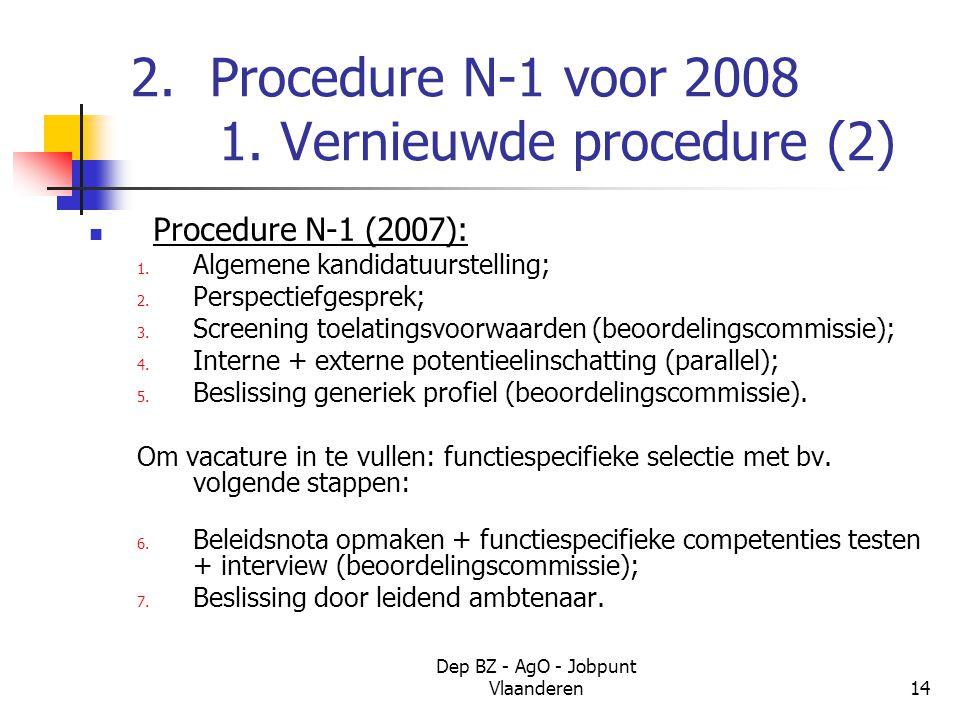 Dep BZ - AgO - Jobpunt Vlaanderen14 2. Procedure N-1 voor 2008 1.