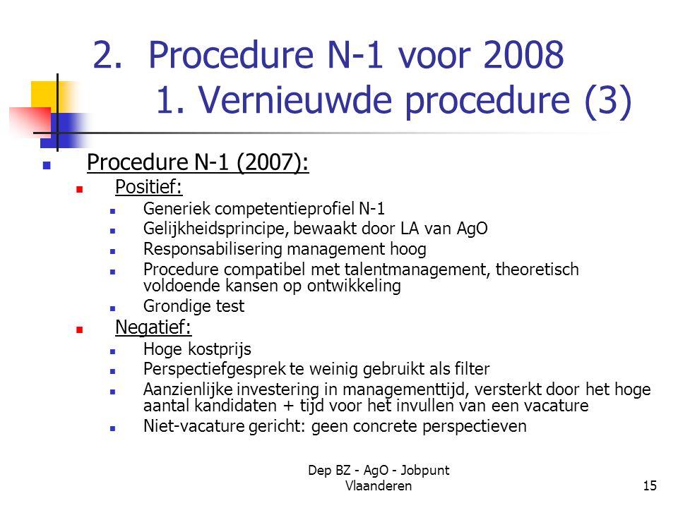 Dep BZ - AgO - Jobpunt Vlaanderen15 2. Procedure N-1 voor 2008 1.