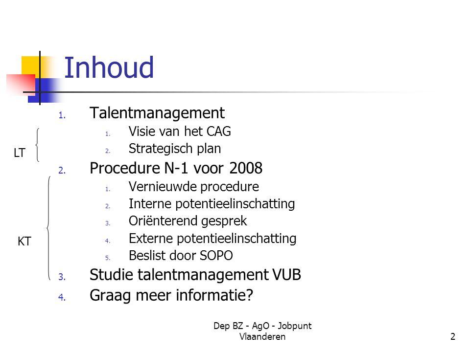 Dep BZ - AgO - Jobpunt Vlaanderen2 Inhoud 1. Talentmanagement 1.