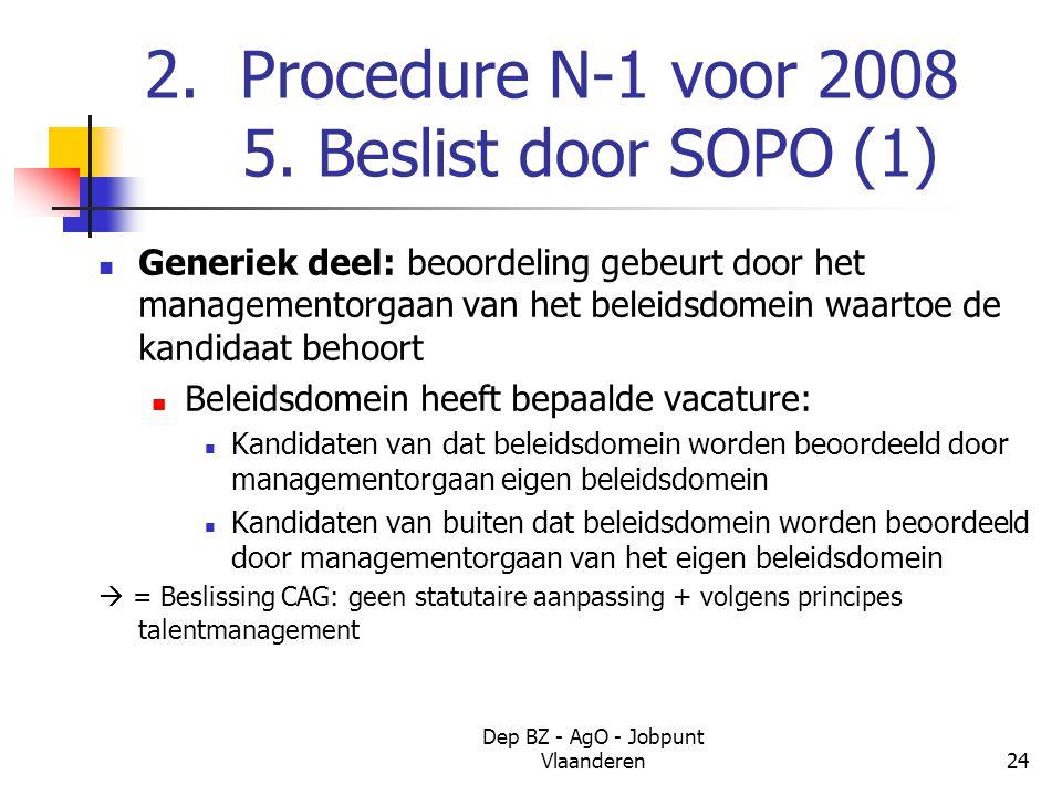 Dep BZ - AgO - Jobpunt Vlaanderen24 2. Procedure N-1 voor 2008 5.