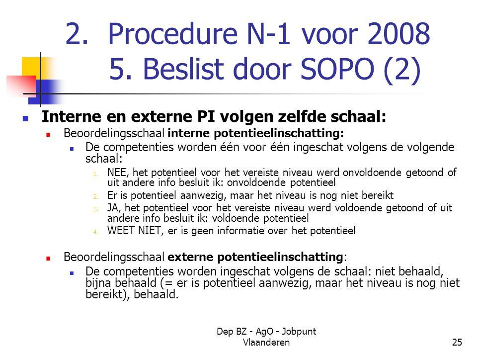 Dep BZ - AgO - Jobpunt Vlaanderen25 2. Procedure N-1 voor 2008 5.