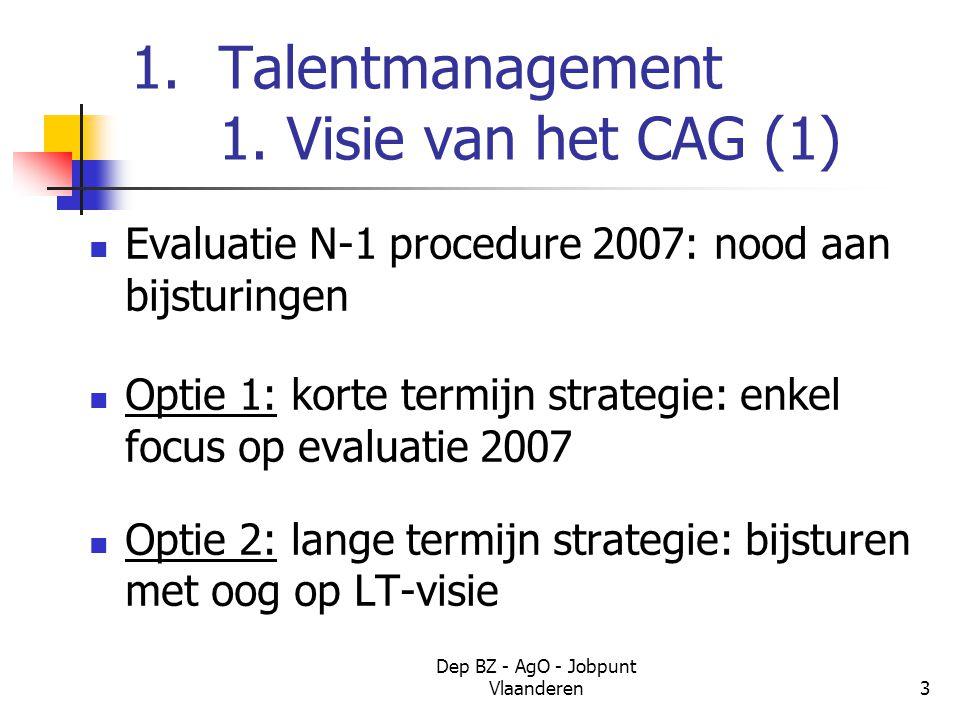 Dep BZ - AgO - Jobpunt Vlaanderen3 1.Talentmanagement 1.