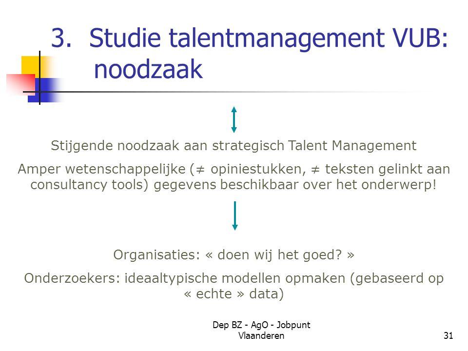 Dep BZ - AgO - Jobpunt Vlaanderen31 3.