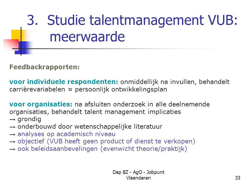 Dep BZ - AgO - Jobpunt Vlaanderen33 3.