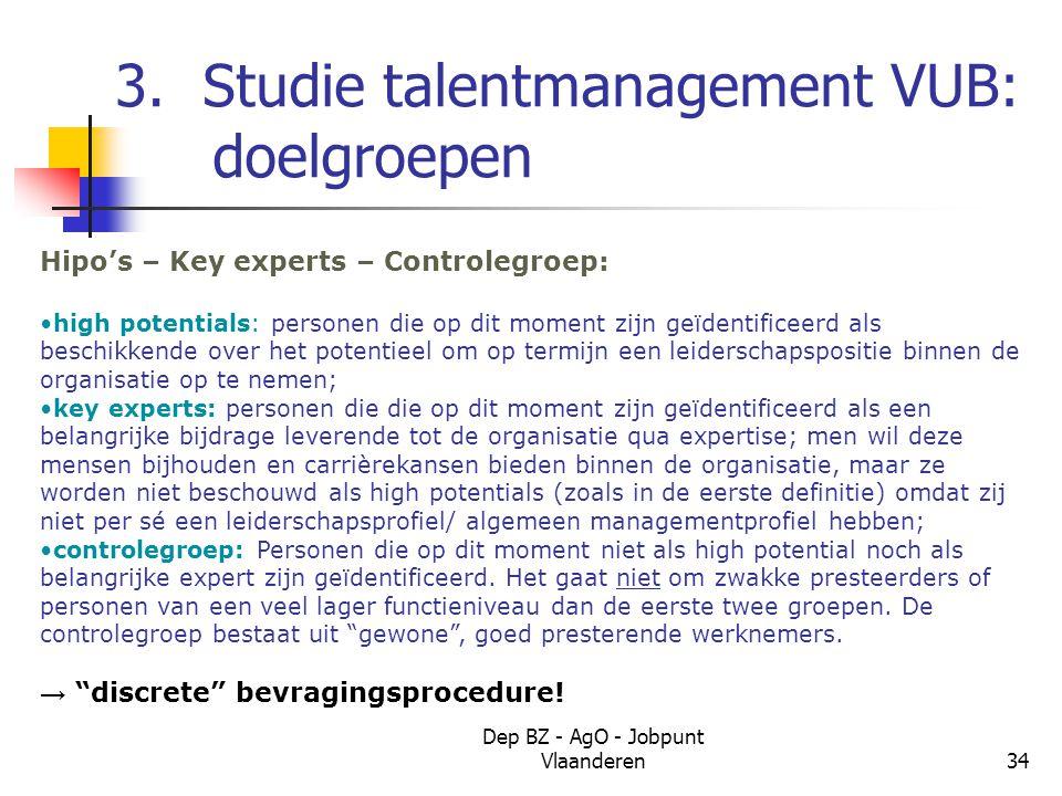 Dep BZ - AgO - Jobpunt Vlaanderen34 3.