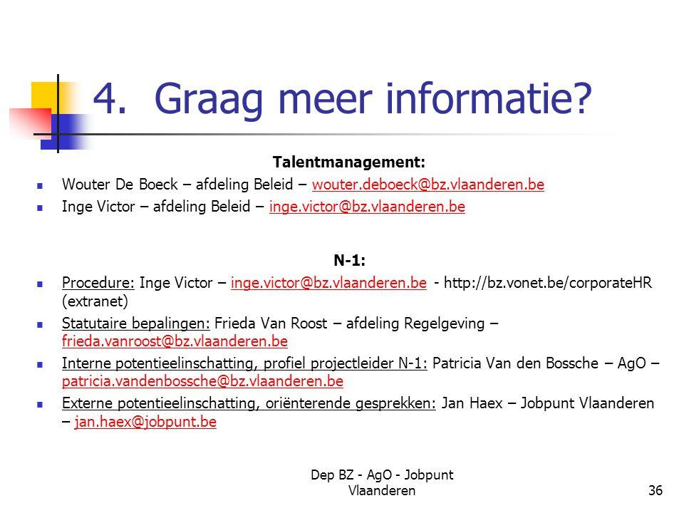 Dep BZ - AgO - Jobpunt Vlaanderen36 4. Graag meer informatie.