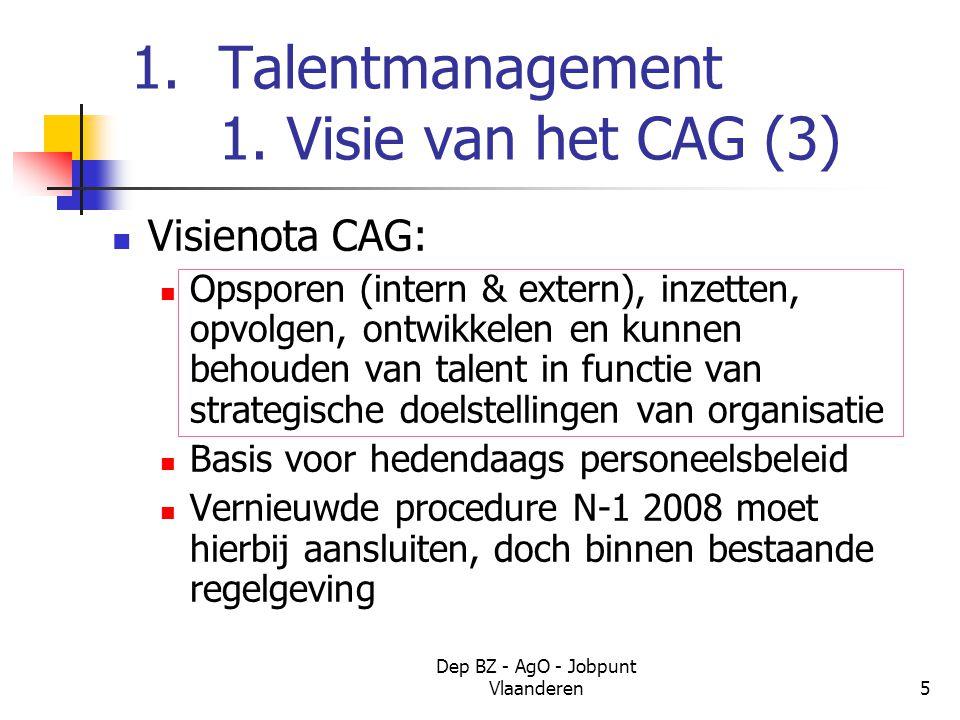 Dep BZ - AgO - Jobpunt Vlaanderen5 1.Talentmanagement 1.