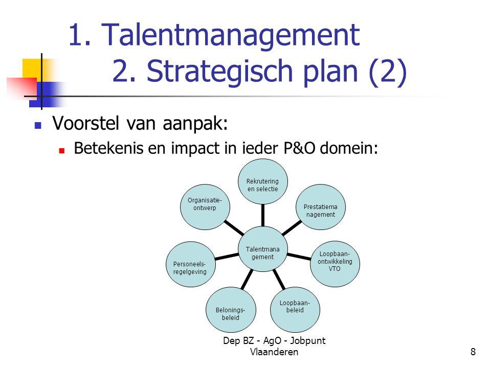Dep BZ - AgO - Jobpunt Vlaanderen8 1. Talentmanagement 2.