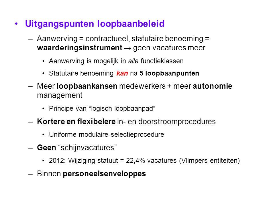 Uitgangspunten loopbaanbeleid –Aanwerving = contractueel, statutaire benoeming = waarderingsinstrument → geen vacatures meer Aanwerving is mogelijk in