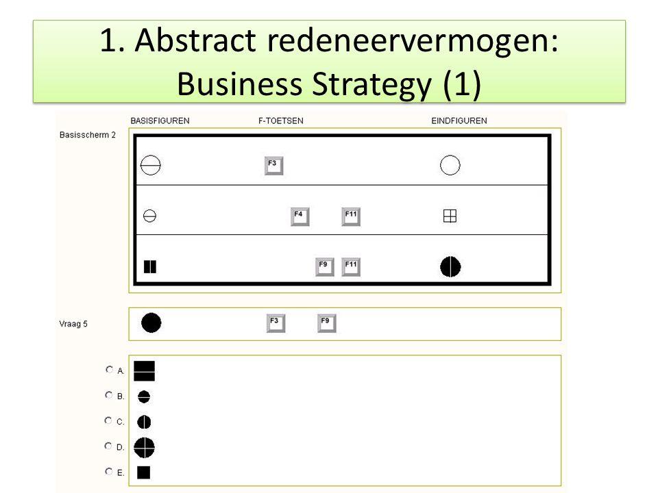 1. Abstract redeneervermogen: Business Strategy (1)