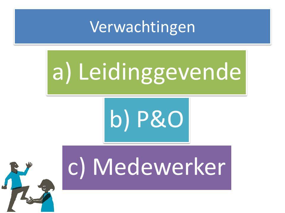 Verwachtingen a) Leidinggevende b) P&O c) Medewerker