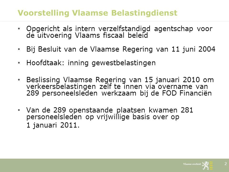 2 Voorstelling Vlaamse Belastingdienst Opgericht als intern verzelfstandigd agentschap voor de uitvoering Vlaams fiscaal beleid Bij Besluit van de Vla
