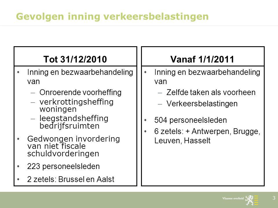 Gevolgen inning verkeersbelastingen Tot 31/12/2010 Inning en bezwaarbehandeling van –Onroerende voorheffing – verkrottingsheffing woningen – leegstand