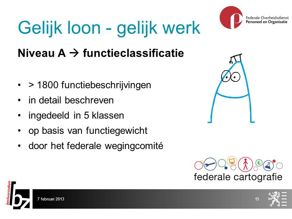 7 februari 201315 Niveau A  functieclassificatie > 1800 functiebeschrijvingen in detail beschreven ingedeeld in 5 klassen op basis van functiegewicht door het federale wegingcomité Gelijk loon - gelijk werk